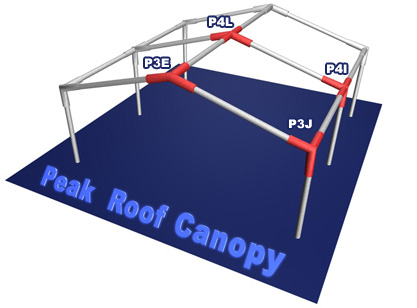 Peak Roof Canopy Fittings